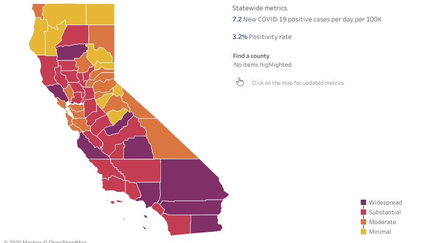 California Counties Get Ok To Reopen Further Despite Covid Uptick