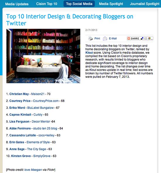 Top Ten Interior Design, Top ten bloggers, Top 10