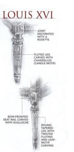 Louis XVI Legs, decorative arts glossary,French Furniture, www.CourtneyPrice.com