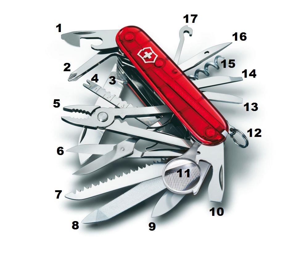 les differentes fonctions du couteau suisse