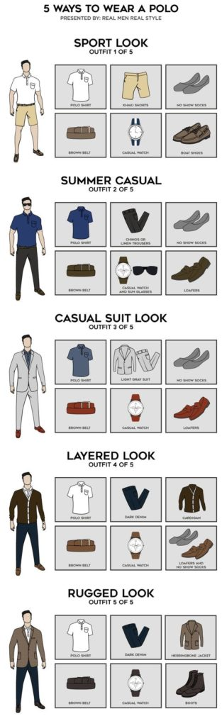 fashion info graphics wear a polo