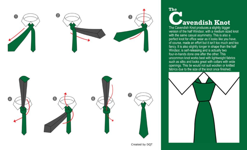 cavendish knot infographic