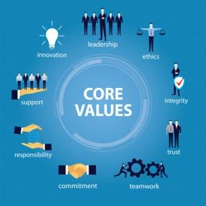 business-core-values-concept_8140-104