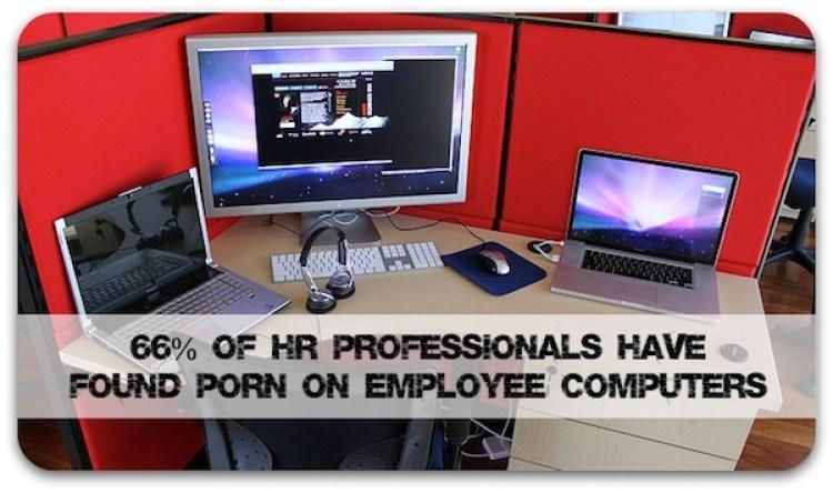 looking at porn at work