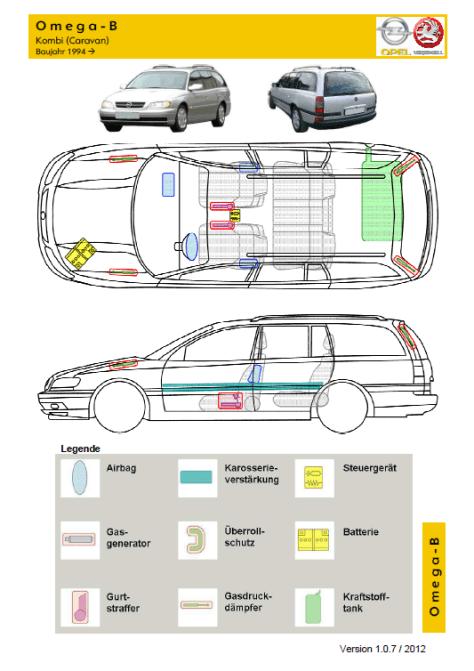 Rettungskarte Omega B Caravan
