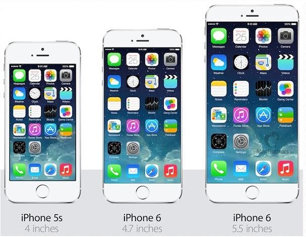 apple iphone 6 deux batteries