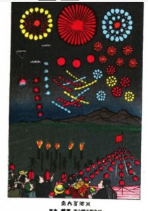 Coloured Japanese Prints of Fireworks manufactured by Messrs Hirayama of Yokohama; From book, Pyrotechnics, the history and art of firework making, by Brock, Alan St. Hil, 1922