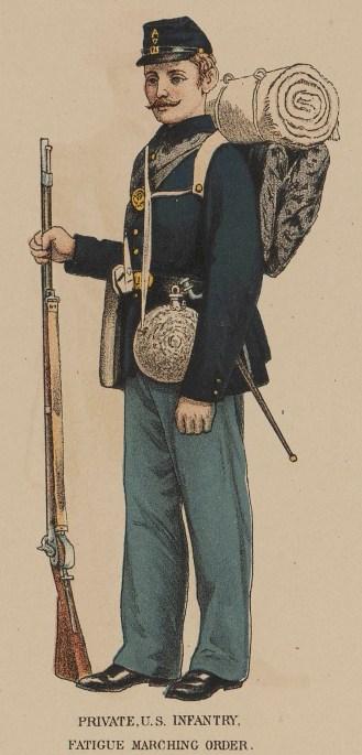 Union_Private_infantry_uniform