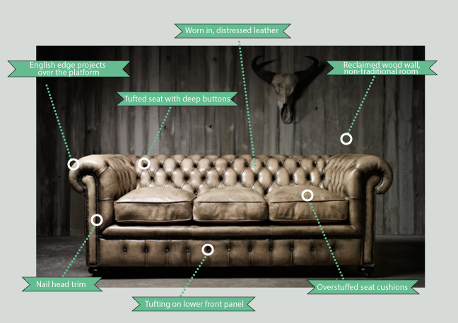 The Chesterfield Sofa - updated for 2013