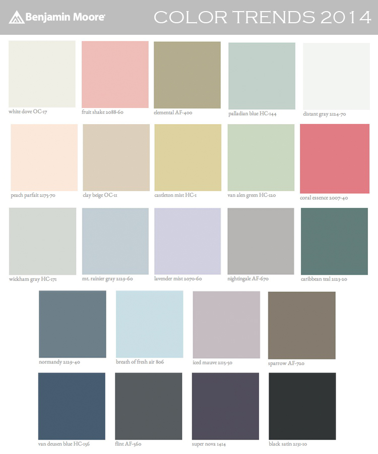 Benjamin Moore 2014 Color Trends Palette