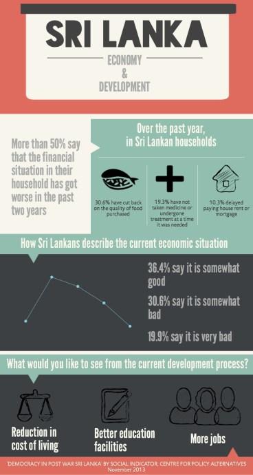 Economy infographic