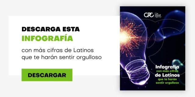 Descarga esta infografía con más cifras de Latinos que te harán sentir orgulloso