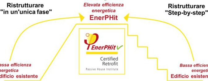 riqualificazione-energetica