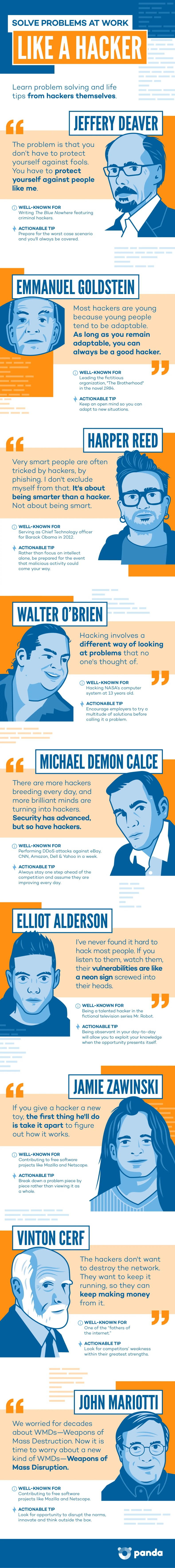 Solve Problems at Work Like a Hacker
