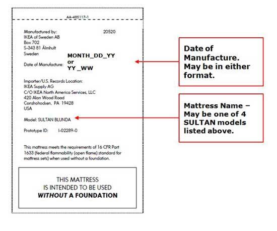 Sultan Mattress Label