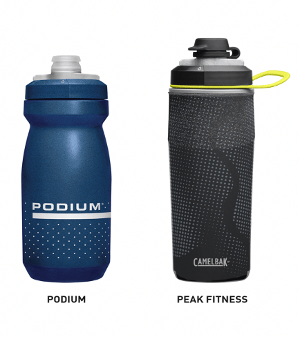 Recalled certain caps sold with CamelBak's Podium and Peak Fitness water bottles