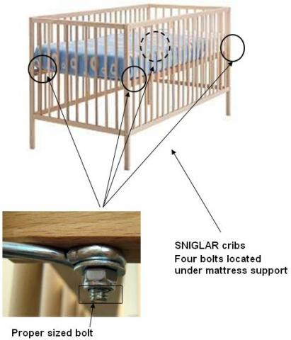 Ikea Recalls To Repair Cribs Due Mattress Support Collapse Pose Entrapment And Suffocation Hazards