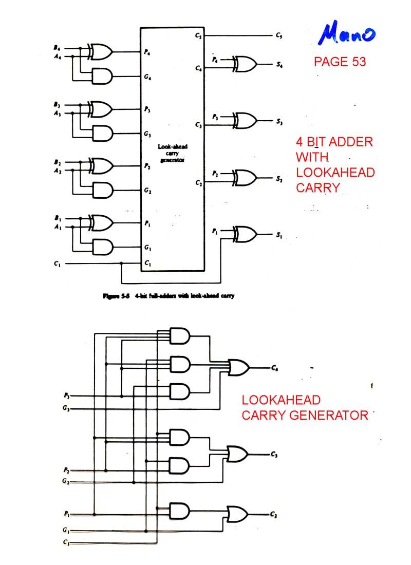 4 Bit Alu Logic Diagram  Auto Electrical Wiring Diagram