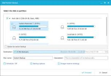 EaseUS Todo Backup 11.5 Crack Free License Key 2019 Download