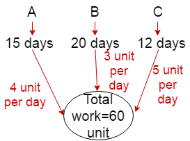 Time and work problem with solution