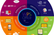 WPS Office Premium 11.2.0.9635 Crack Download HERE !