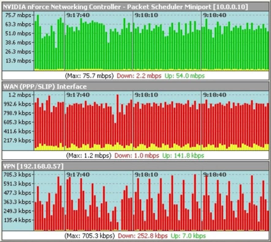 HooTech Net Meter windows