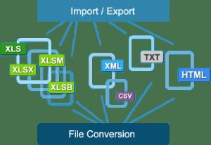 Advanced XLS Converter crcak