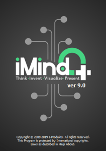 iMindQ Corporate