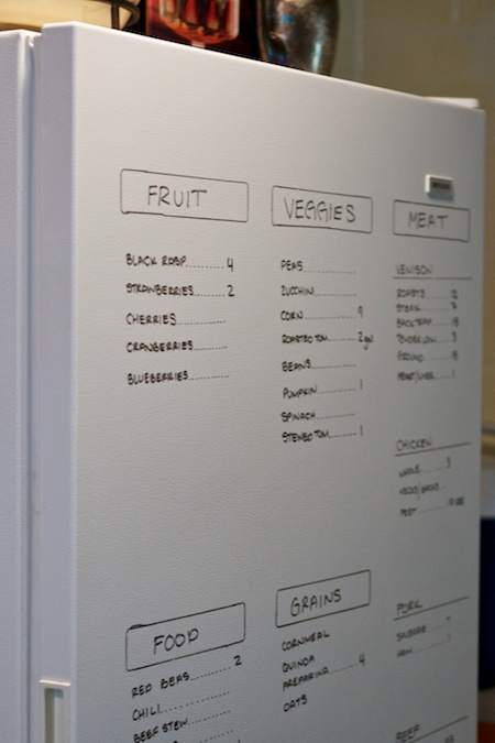 preparing a list on fridge