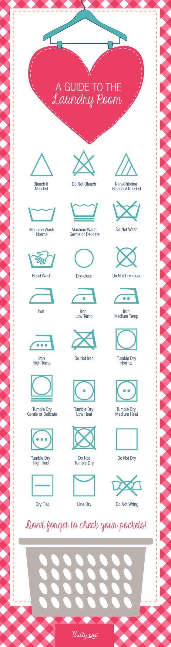 Laundry symbols meaning