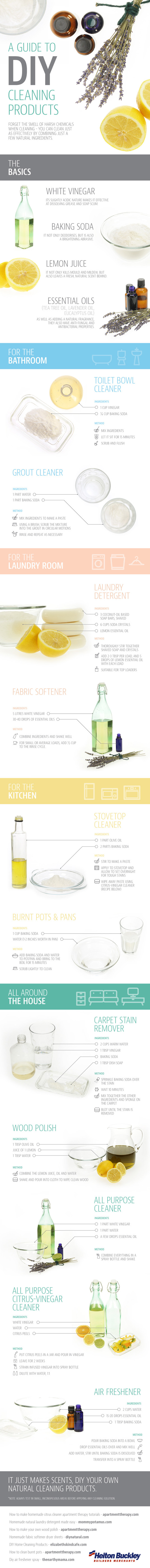 infographic a guide to natural cleaning diy products