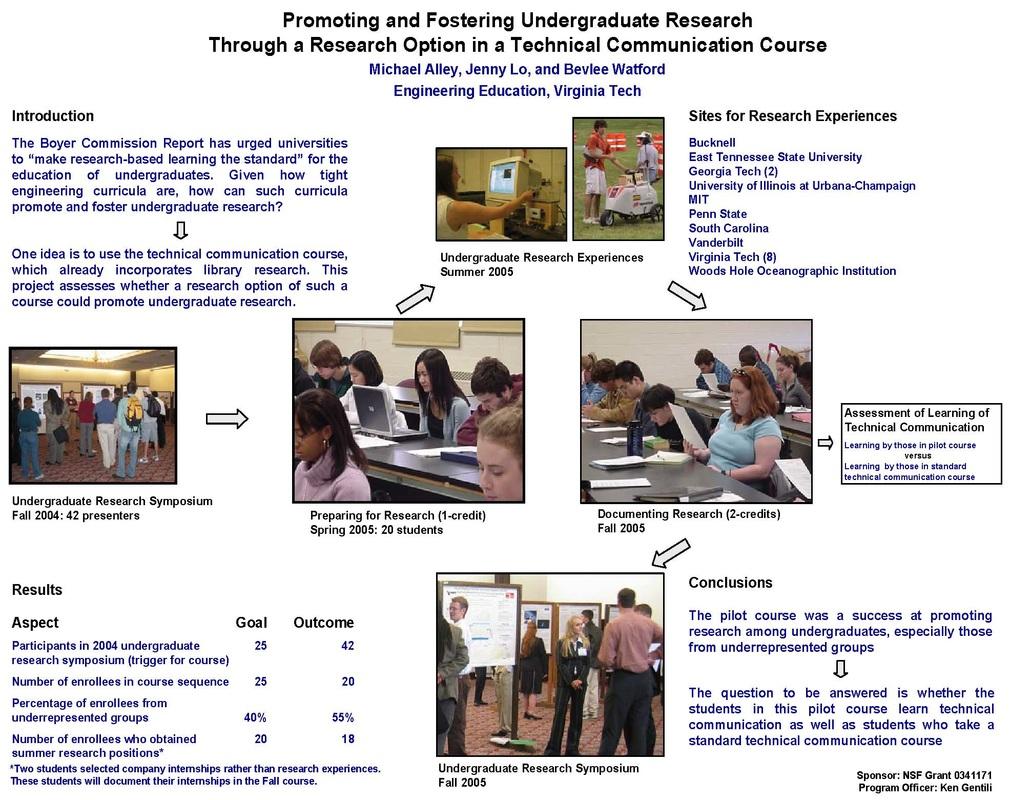 design scientific posters