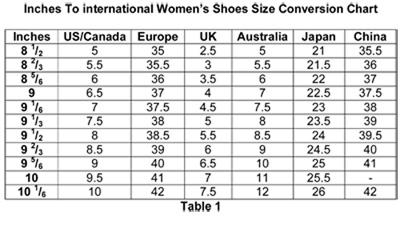women shoe size chart