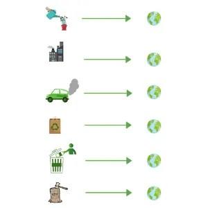 earth day worksheet-thumbnail