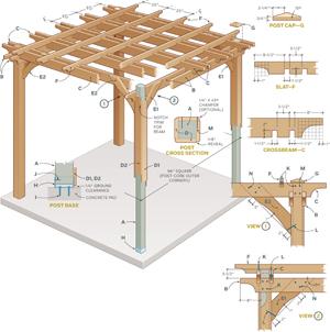 pergola building designs