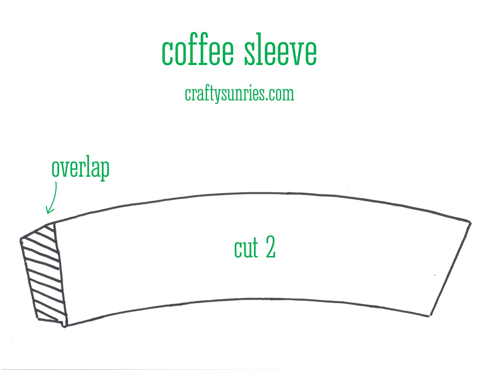 Best Starbucks Coffee Cup Template Photos >> What Race Together ...