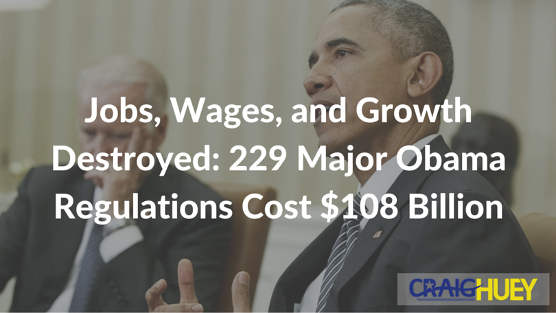 Jobs, Wages, and Growth Destroyed: 229 Major Obama Regulations Cost $108 Billion