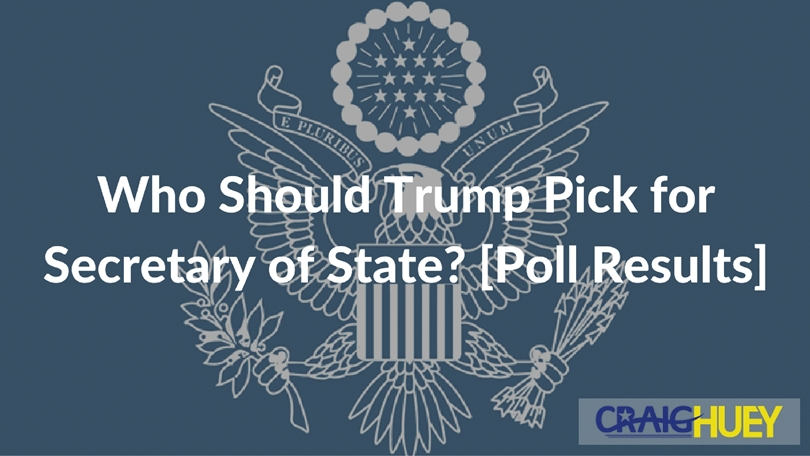 Who Should Trump Pick for Secretary of State? [Poll Results]