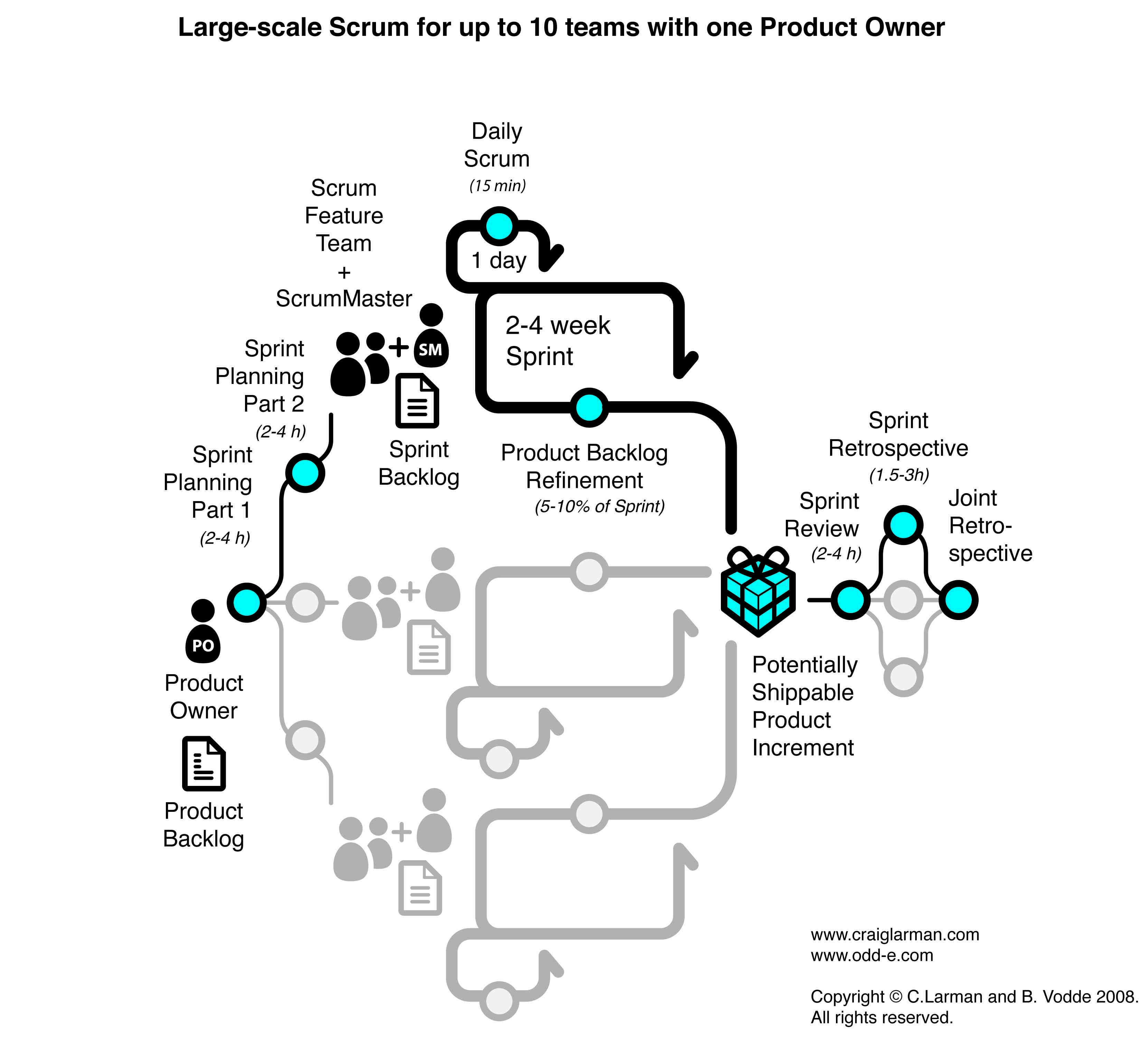 File Lss Framework1