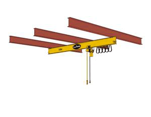 Ceiling Mounted Industrail Monorail