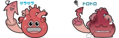 ドロドロ血になると、血栓もできやすくなります。そのための老廃物を排出し、さびない体づくり!