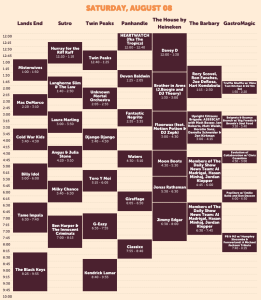 Outside Lands Set Times 2015 Saturday