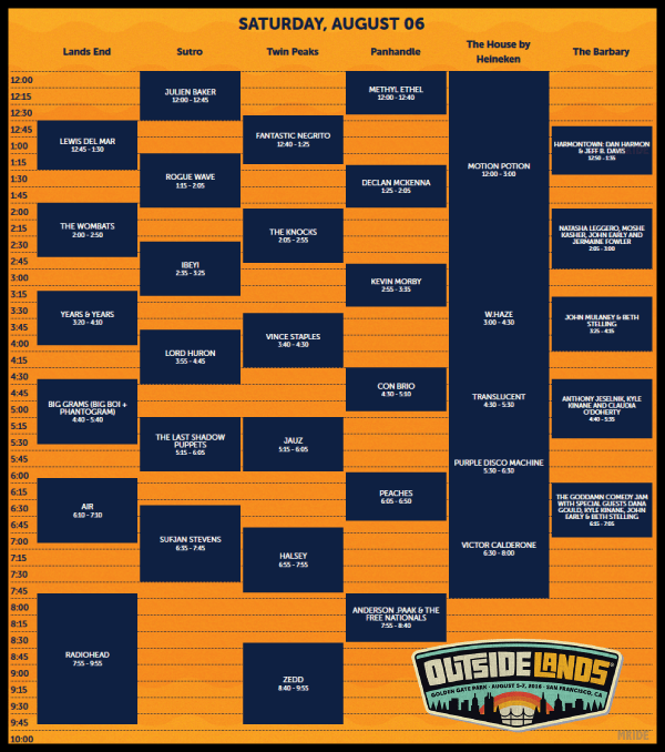 Outside Lands Set Times 2016 Saturday