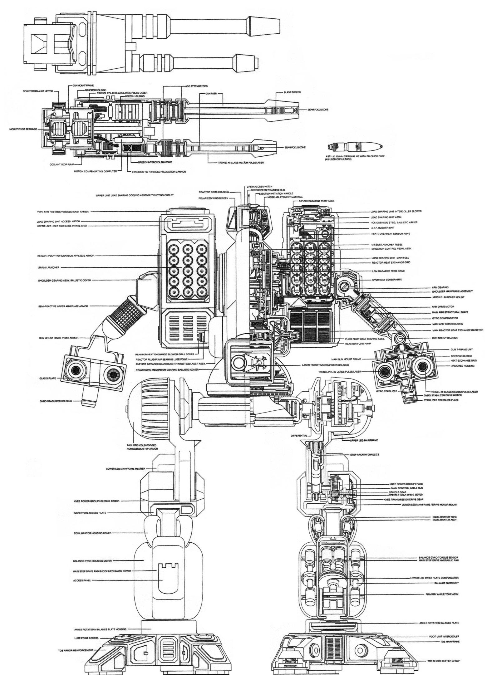 Mech Diagrams
