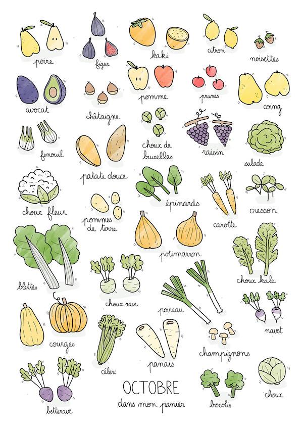 Fruits-et-légumes-octobre-Creamalice