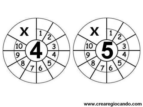 tabellina 4 e 5