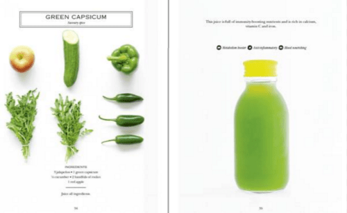Green Smoothies - A Peek Inside