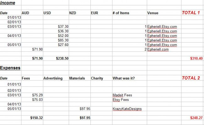 Example Spreadsheet for Handmade Business from CreateAndThrive.com