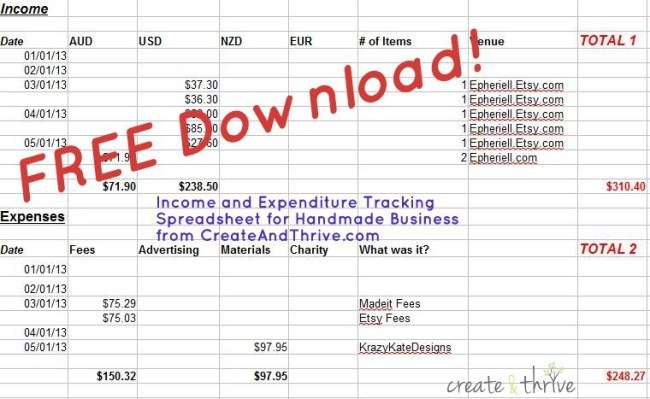 free downloadable income expenditure spreadsheet Create Thrive – Income and Expenses Worksheet