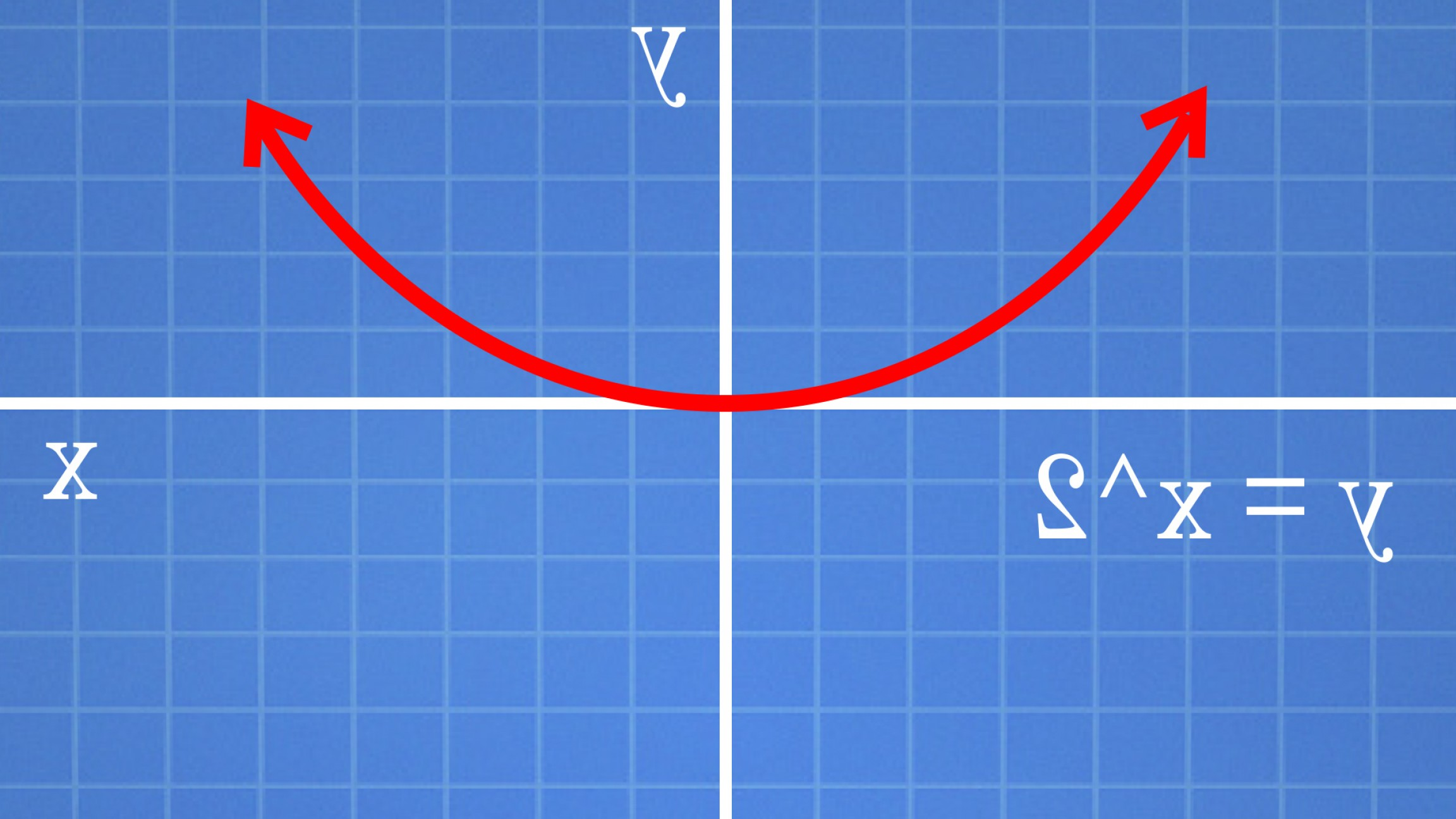 Graph Points On The Coordinate Plane
